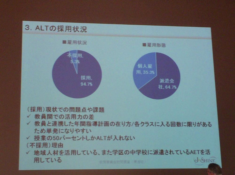 J-SHINE 小学校英語指導者認定協議会 主催 小学校英語教科化記念全国シンポジウム